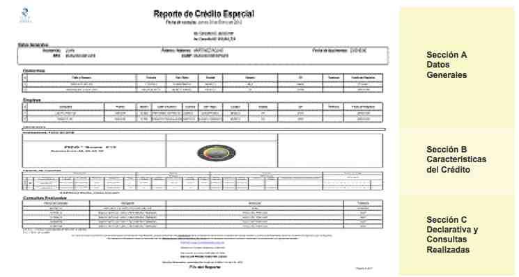 Circulo de Credito