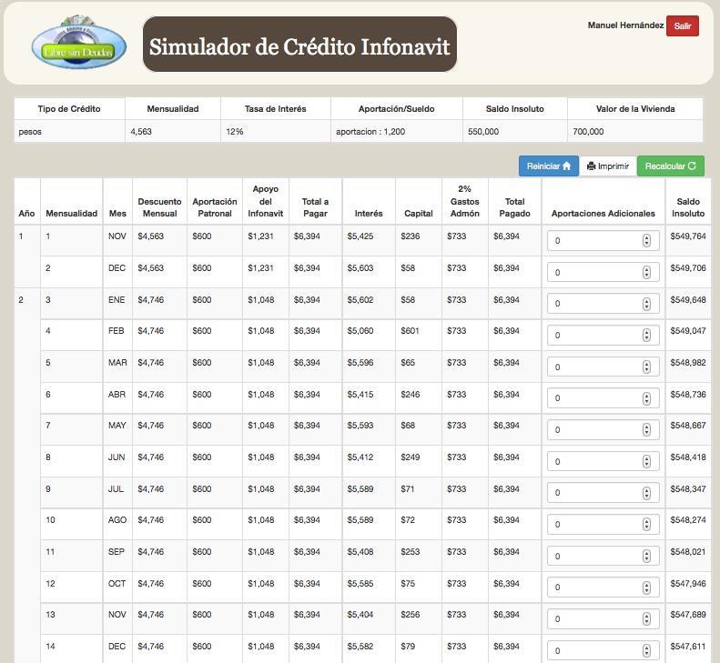 simulador de creditos Infonavit