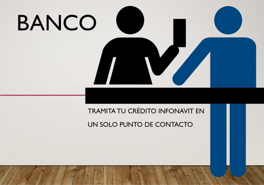 Tramitar tu crédito Infonavit en el Banco